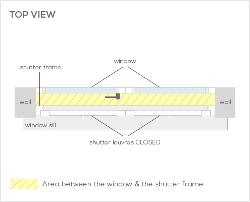 How to Measure Your Windows for Shutters by Plantation Shutters Ltd - DIY Shutters